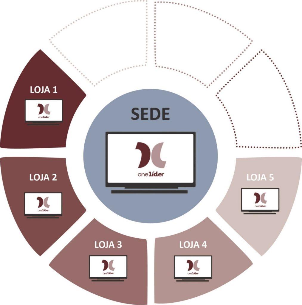Imagem da notícia: Datalíder apresenta software especializado para ourivesaria